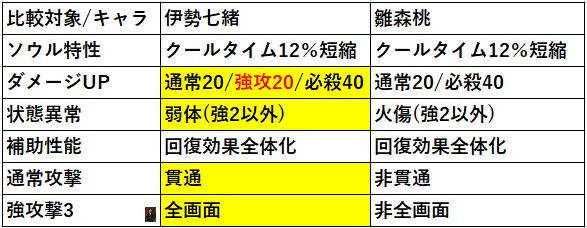 f:id:sakanadefish:20200922212126p:plain