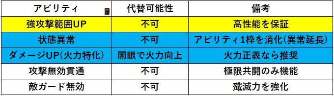 f:id:sakanadefish:20200923161212p:plain