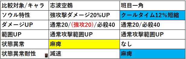 f:id:sakanadefish:20200924143438p:plain