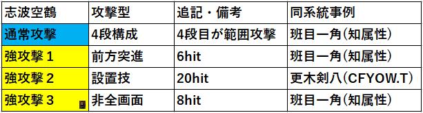f:id:sakanadefish:20200924143444p:plain