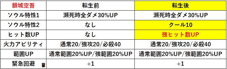 f:id:sakanadefish:20200924205136p:plain