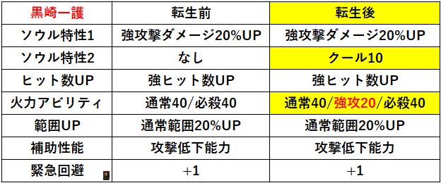 f:id:sakanadefish:20200924205140p:plain