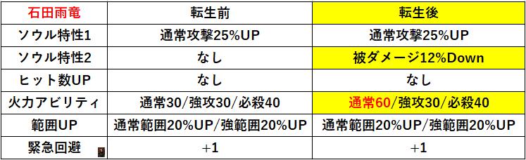 f:id:sakanadefish:20200924205145p:plain
