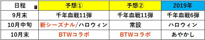 f:id:sakanadefish:20200925212242p:plain