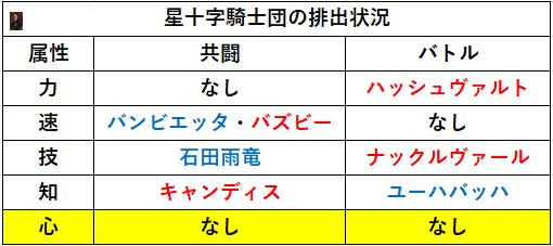 f:id:sakanadefish:20200926213237p:plain