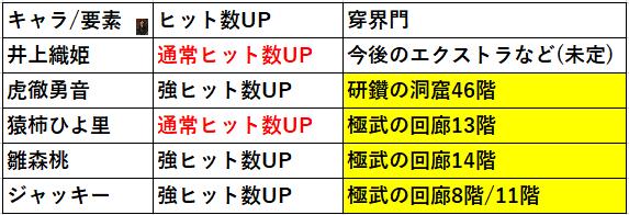 f:id:sakanadefish:20200927195440p:plain