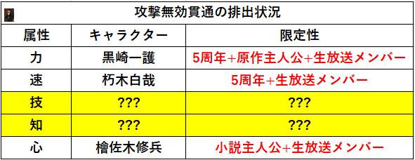 f:id:sakanadefish:20200929024309p:plain