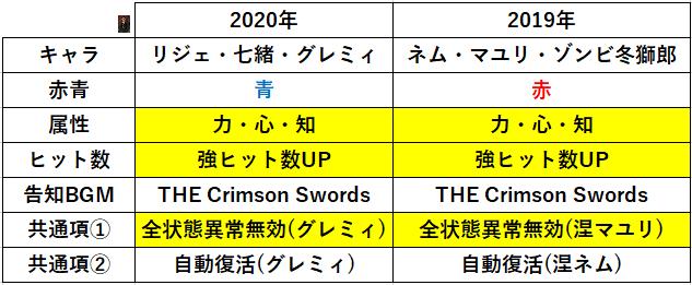 f:id:sakanadefish:20200929035956p:plain