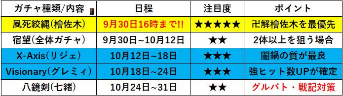 f:id:sakanadefish:20200929043807p:plain