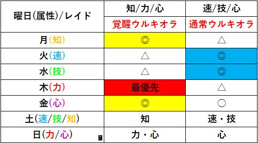 f:id:sakanadefish:20201001002639p:plain