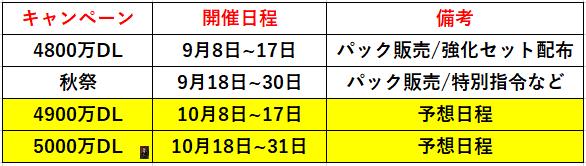 f:id:sakanadefish:20201001153921p:plain