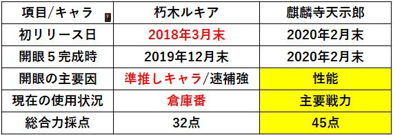 f:id:sakanadefish:20201001213600p:plain