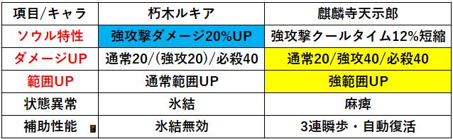 f:id:sakanadefish:20201001220258p:plain