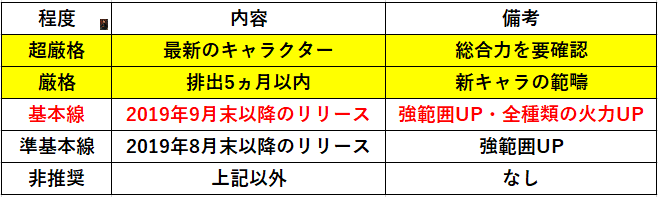 f:id:sakanadefish:20201001223857p:plain