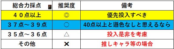 f:id:sakanadefish:20201002141815p:plain