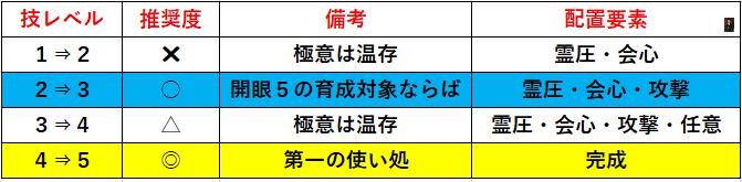 f:id:sakanadefish:20201002144221p:plain