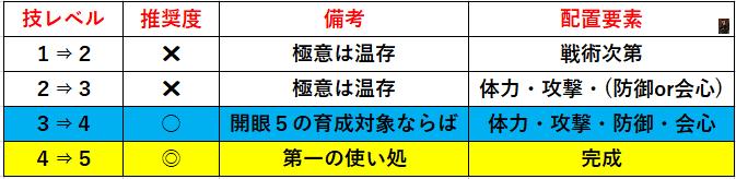 f:id:sakanadefish:20201002144225p:plain