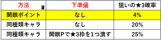 f:id:sakanadefish:20201002151452p:plain