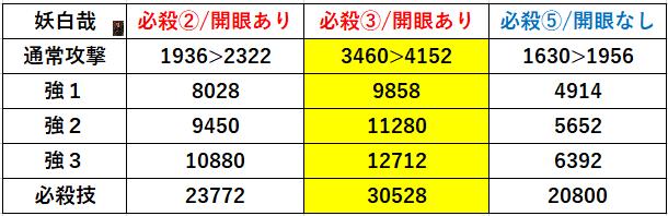 f:id:sakanadefish:20201002161457p:plain
