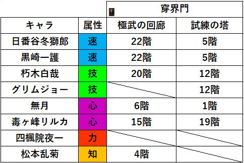 f:id:sakanadefish:20201003191709p:plain