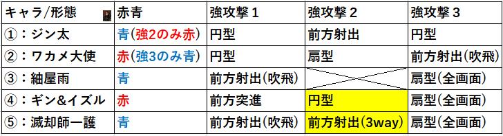 f:id:sakanadefish:20201005142355p:plain