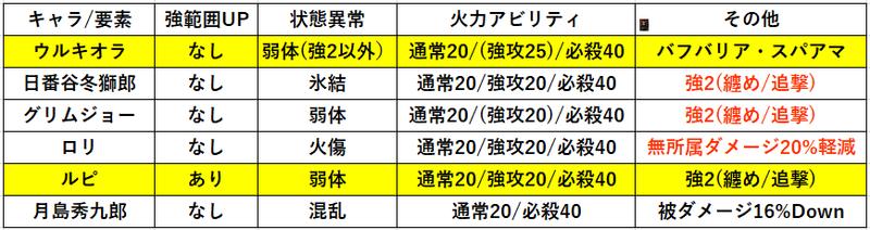 f:id:sakanadefish:20201005152203p:plain