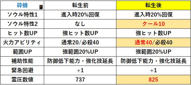 f:id:sakanadefish:20201008224611p:plain