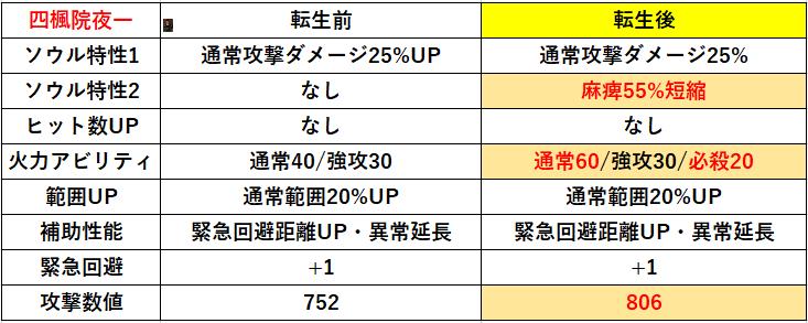 f:id:sakanadefish:20201008224616p:plain