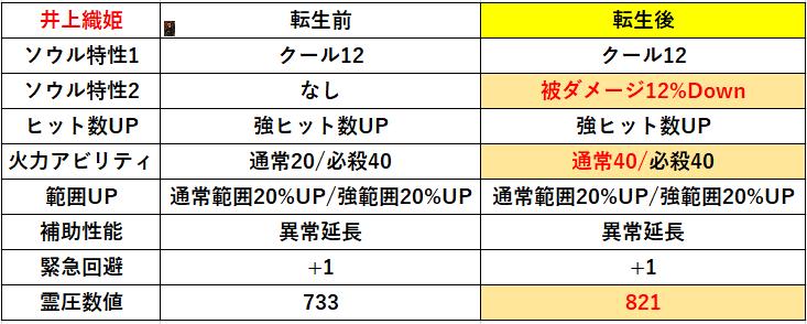 f:id:sakanadefish:20201008224620p:plain