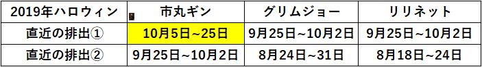 f:id:sakanadefish:20201008231040p:plain