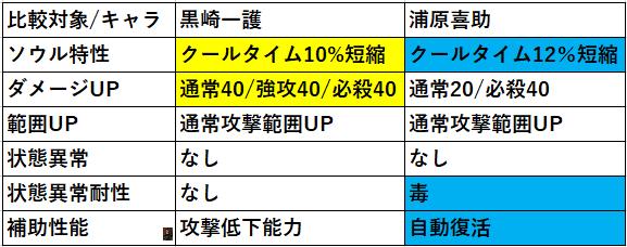 f:id:sakanadefish:20201009165616p:plain