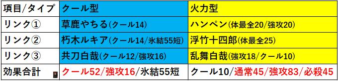 f:id:sakanadefish:20201012201433p:plain