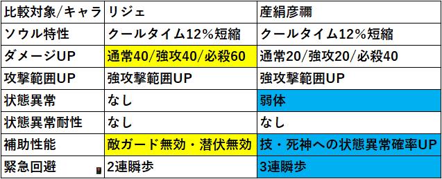 f:id:sakanadefish:20201012214156p:plain