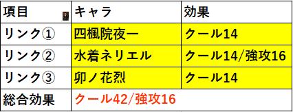 f:id:sakanadefish:20201013175304p:plain