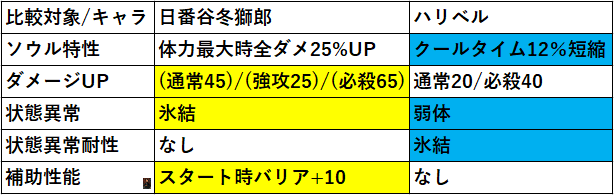 f:id:sakanadefish:20201013185041p:plain