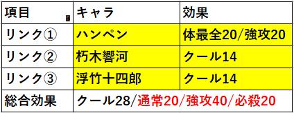 f:id:sakanadefish:20201014175324p:plain