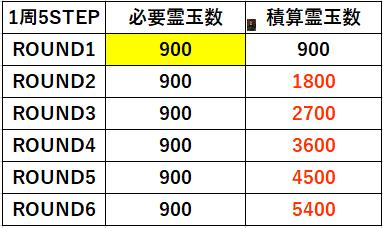 f:id:sakanadefish:20201016121305p:plain
