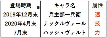 f:id:sakanadefish:20201016122432p:plain