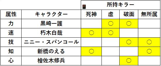 f:id:sakanadefish:20201016125531p:plain