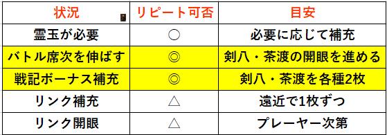 f:id:sakanadefish:20201016151258p:plain
