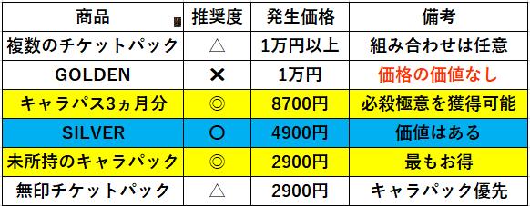 f:id:sakanadefish:20201016152634p:plain