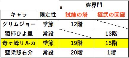 f:id:sakanadefish:20201016224247p:plain