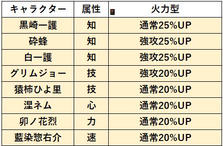 f:id:sakanadefish:20201017002111p:plain