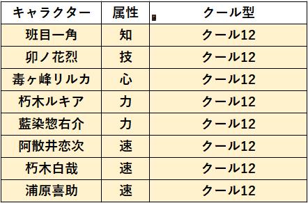 f:id:sakanadefish:20201017002115p:plain