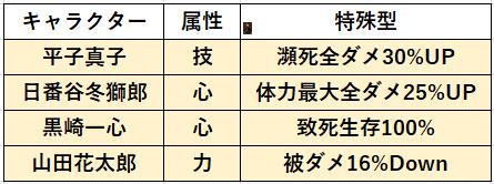f:id:sakanadefish:20201017002119p:plain