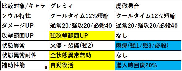 f:id:sakanadefish:20201018222612p:plain