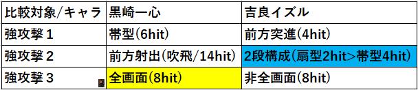 f:id:sakanadefish:20201019224311p:plain