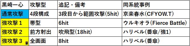 f:id:sakanadefish:20201019224317p:plain