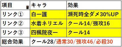 f:id:sakanadefish:20201019232730p:plain