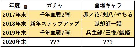 f:id:sakanadefish:20201020224819p:plain
